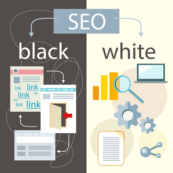 search engine optimization uae