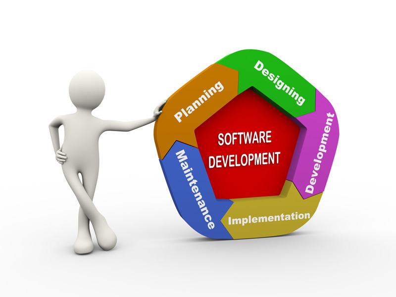 uae software companies